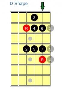 D shape one octave