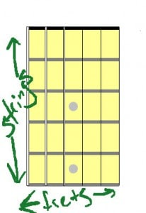 blank grid expl