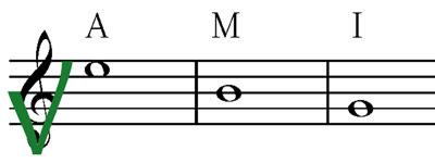 guitar string crossing