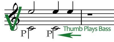 classical guitar thumb bassline