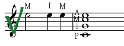 classical guitar chords