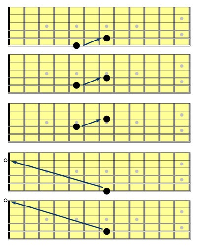 tune guitar with harmonics