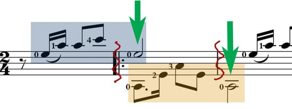 Groups of notes tend to phrase to the first note in the next bar.