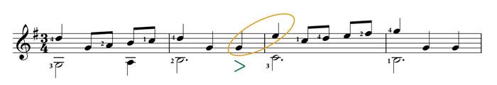 classical guitar phrasing